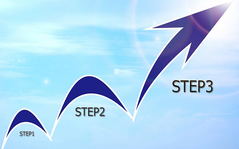 伸縮装置の選定はこれで完璧!かんたん3ステップ選定法
